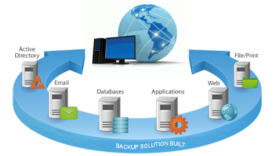 data-backup-solution